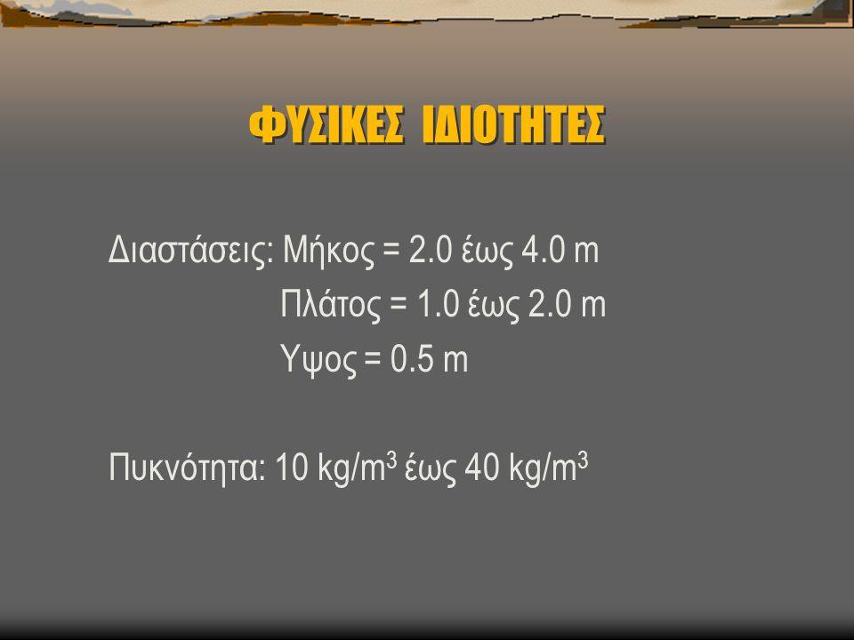 ΦΥΣΙΚΕΣ ΙΔΙΟΤΗΤΕΣ Διαστάσεις: Μήκος = 2.0 έως 4.0 m Πλάτος = 1.0 έως 2.0 m Υψος = 0.5 m Πυκνότητα: 10 kg/m 3 έως 40 kg/m 3