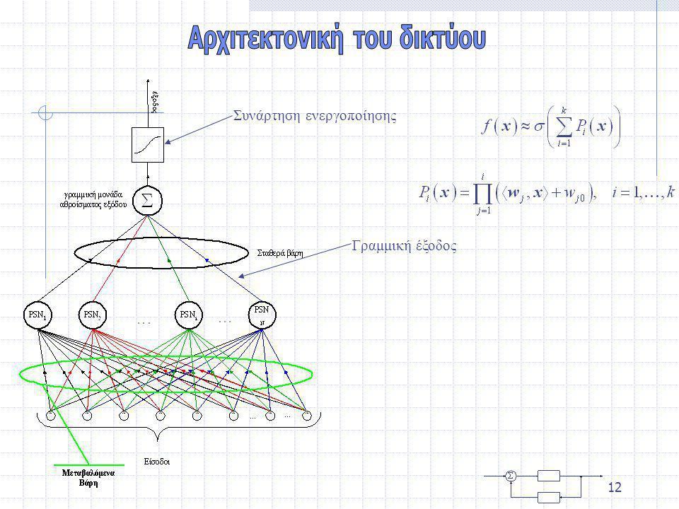 11 Ένα Ridge Polynomial Network (RPN) ορίζεται ως το πρώσο τροφοδότησης δίκτυο το οποίο βασίζεται στην εξίσωση Μία άγνωστη συνάρτηση f σε ένα συμπαγές σύνολο μπορεί να προσεγγιστεί από το RPN ως: Ας σημειωθεί ότι κάθε όρος γινομένου μπορεί να αποκτηθεί από την έξοδο ενός πι – σίγμα δικτύου (PSN) με γραμμικές μονάδες εξόδου