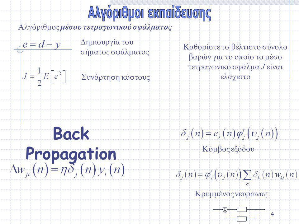 4 Αλγόριθμος μέσου τετραγωνικού σφάλματος Δημιουργία του σήματος σφάλματος Συνάρτηση κόστους Καθορίστε το βέλτιστο σύνολο βαρών για το οποίο το μέσο τετραγωνικό σφάλμα J είναι ελάχιστο Κόμβος εξόδου Κρυμμένος νευρώνας Back Propagation
