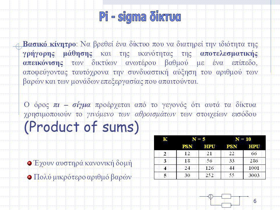 5 Προσαρμόσιμα βάρη Προσαρμόσιμα βάρη Ισχυρή απεικόνιση Μαθαίνουν πιο εύκολα σταθερές γεωμετρικές ιδιότητες Γρήγορη εκμάθηση Γρήγορα αυξανόμενος αριθμός προσαρμόσιμων βαρών.