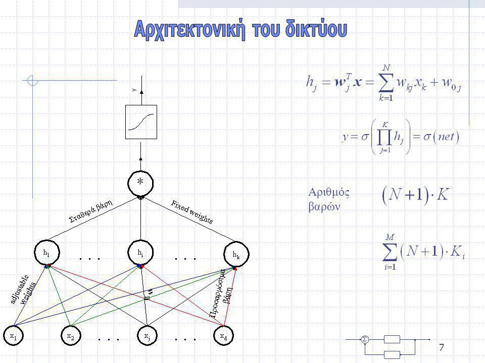 6 Βασικό κίνητρο: Να βρεθεί ένα δίκτυο που να διατηρεί την ιδιότητα της γρήγορης μάθησης και της ικανότητας της αποτελεσματικής απεικόνισης των δικτύων ανωτέρου βαθμού με ένα επίπεδο, αποφεύγοντας ταυτόχρονα την συνδυαστική αύξηση του αριθμού των βαρών και των μονάδων επεξεργασίας που απαιτούνται.