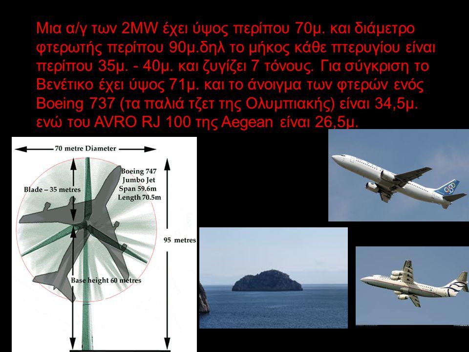 Μια α/γ των 2MW έχει ύψος περίπου 70μ.