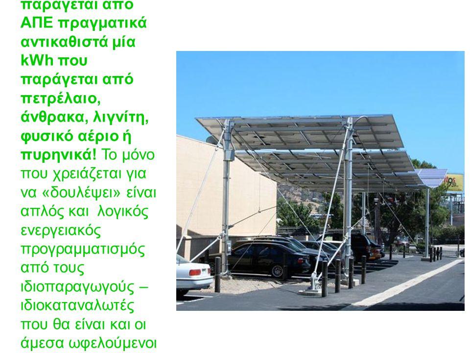 Στα μικρής κλίμακας αυτόνομα δίκτυα κάθε kWh που παράγεται από ΑΠΕ πραγματικά αντικαθιστά μία kWh που παράγεται από πετρέλαιο, άνθρακα, λιγνίτη, φυσικό αέριο ή πυρηνικά.
