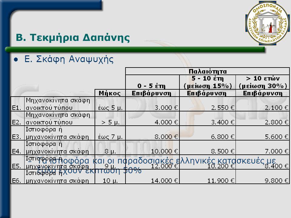  Ε. Σκάφη Αναψυχής – Τα ιστιοφόρα και οι παραδοσιακές ελληνικές κατασκευές με ξύλο έχουν έκπτωση 50% Β. Τεκμήρια Δαπάνης