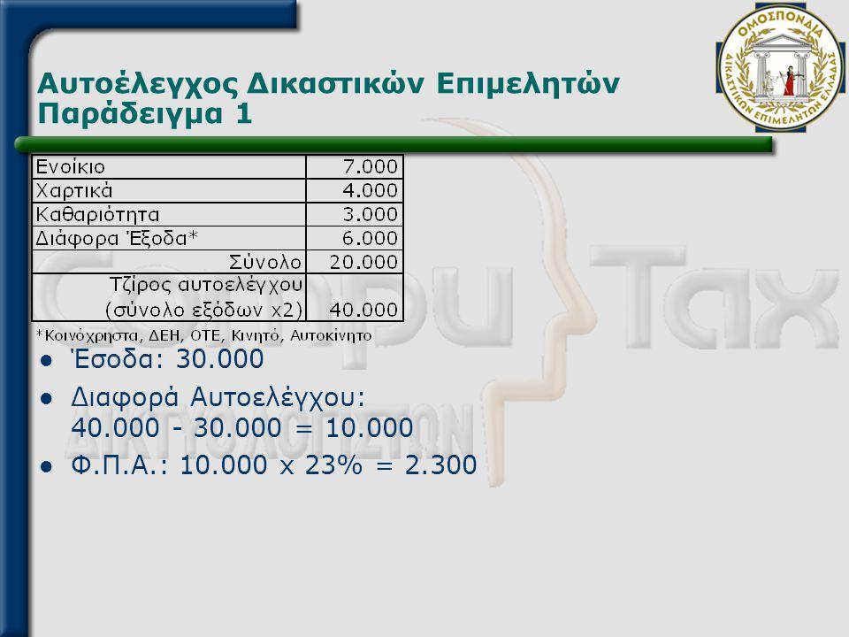 Αυτοέλεγχος Δικαστικών Επιμελητών Παράδειγμα 1  Έσοδα: 30.000  Διαφορά Αυτοελέγχου: 40.000 - 30.000 = 10.000  Φ.Π.Α.: 10.000 x 23% = 2.300
