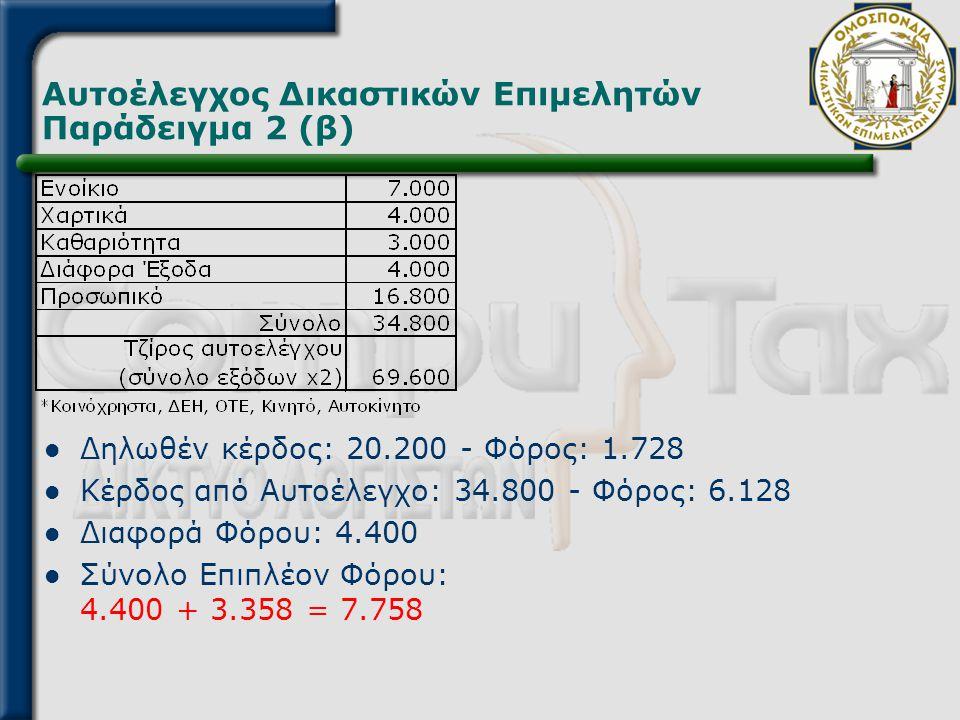 Αυτοέλεγχος Δικαστικών Επιμελητών Παράδειγμα 2 (β)  Δηλωθέν κέρδος: 20.200 - Φόρος: 1.728  Κέρδος από Αυτοέλεγχο: 34.800 - Φόρος: 6.128  Διαφορά Φό