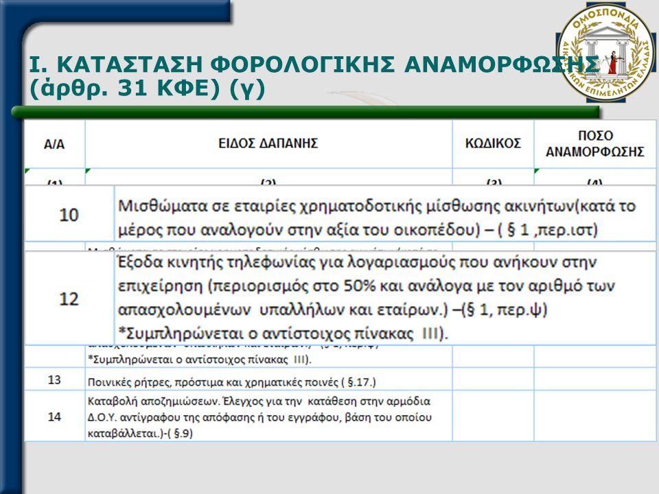 I. ΚΑΤΑΣΤΑΣΗ ΦΟΡΟΛΟΓΙΚΗΣ ΑΝΑΜΟΡΦΩΣΗΣ (άρθρ. 31 ΚΦΕ) (γ)