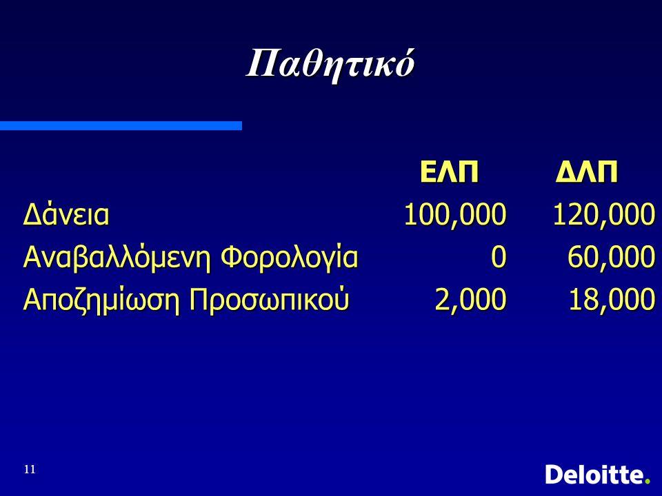 11 Παθητικό ΕΛΠΔΛΠ Δάνεια100,000120,000 Αναβαλλόμενη Φορολογία 060,000 Αποζημίωση Προσωπικού 2,00018,000