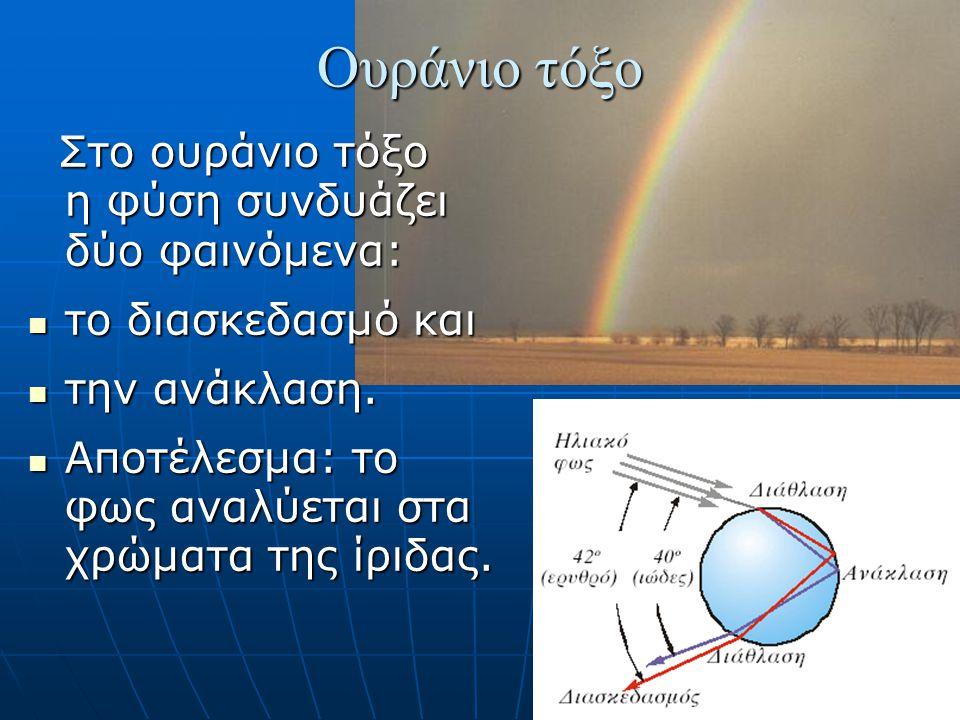 Ουράνιο τόξο Στο ουράνιο τόξο η φύση συνδυάζει δύο φαινόμενα: Στο ουράνιο τόξο η φύση συνδυάζει δύο φαινόμενα:  το διασκεδασμό και  την ανάκλαση. 