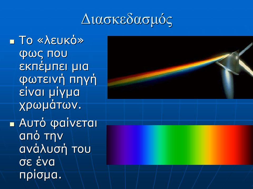 Διασκεδασμός  Το «λευκό» φως που εκπέμπει μια φωτεινή πηγή είναι μίγμα χρωμάτων.  Αυτό φαίνεται από την ανάλυσή του σε ένα πρίσμα.