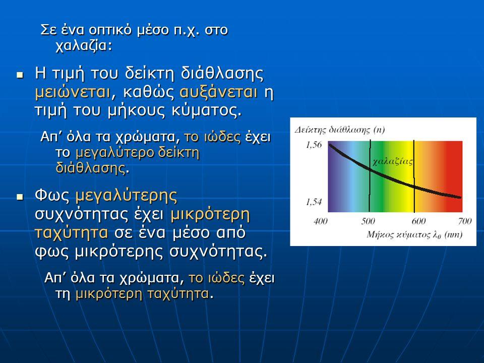 Σε ένα οπτικό μέσο π.χ. στο χαλαζία:  Η τιμή του δείκτη διάθλασης μειώνεται, καθώς αυξάνεται η τιμή του μήκους κύματος. Απ' όλα τα χρώματα, το ιώδες