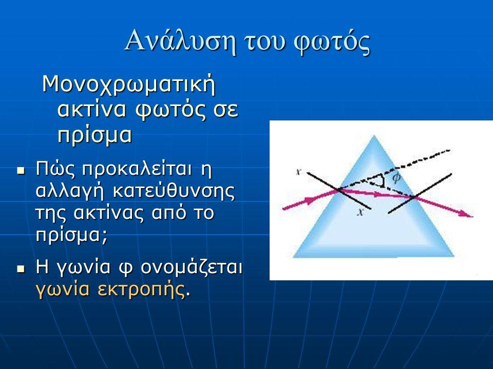 Ανάλυση του φωτός Μονοχρωματική ακτίνα φωτός σε πρίσμα  Πώς προκαλείται η αλλαγή κατεύθυνσης της ακτίνας από το πρίσμα;  Η γωνία φ ονομάζεται γωνία