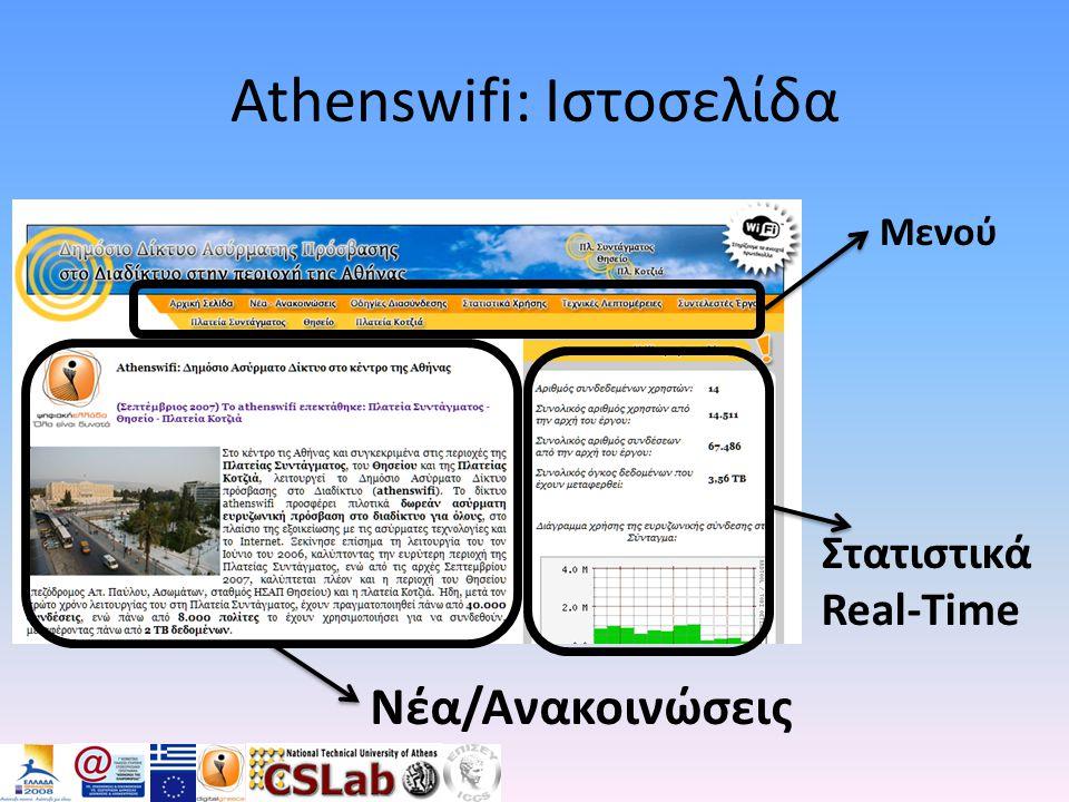 Athenswifi: Ιστοσελίδα Μενού Στατιστικά Real-Time Νέα/Ανακοινώσεις