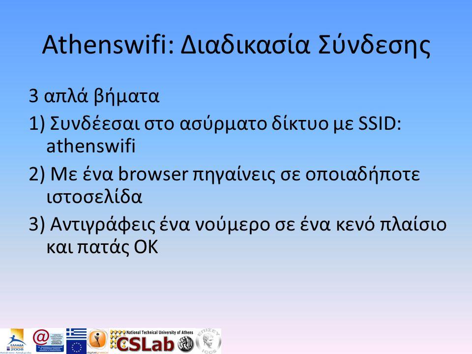 Athenswifi: Διαδικασία Σύνδεσης 3 απλά βήματα 1) Συνδέεσαι στο ασύρματο δίκτυο με SSID: athenswifi 2) Με ένα browser πηγαίνεις σε οποιαδήποτε ιστοσελίδα 3) Αντιγράφεις ένα νούμερο σε ένα κενό πλαίσιο και πατάς ΟΚ
