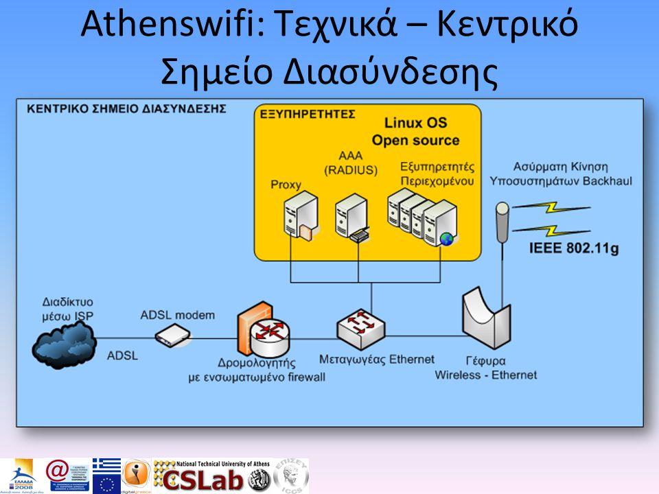 Athenswifi: Ιστοσελίδα • Ιστοσελίδα του έργου www.athenswifi.grwww.athenswifi.gr • Στατιστικά στοιχεία Real-Time – Για το σύνολο των σημείων – Ανά πλατεία • Οδηγίες Διασύνδεσης