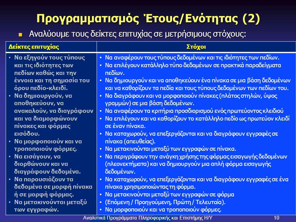 10 Σωκράτης Μυλωνάς: Επιμόρφωση Εκπαιδευτικών Μέσης Εκπαίδευσης για τα Νέα Αναλυτικά Προγράμματα Πληροφορικής και Επιστήμης Η/Υ Προγραμματισμός Έτους/