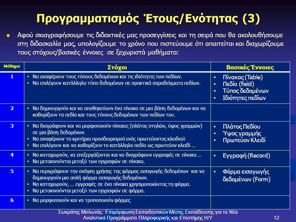 12 Σωκράτης Μυλωνάς: Επιμόρφωση Εκπαιδευτικών Μέσης Εκπαίδευσης για τα Νέα Αναλυτικά Προγράμματα Πληροφορικής και Επιστήμης Η/Υ Προγραμματισμός Έτους/