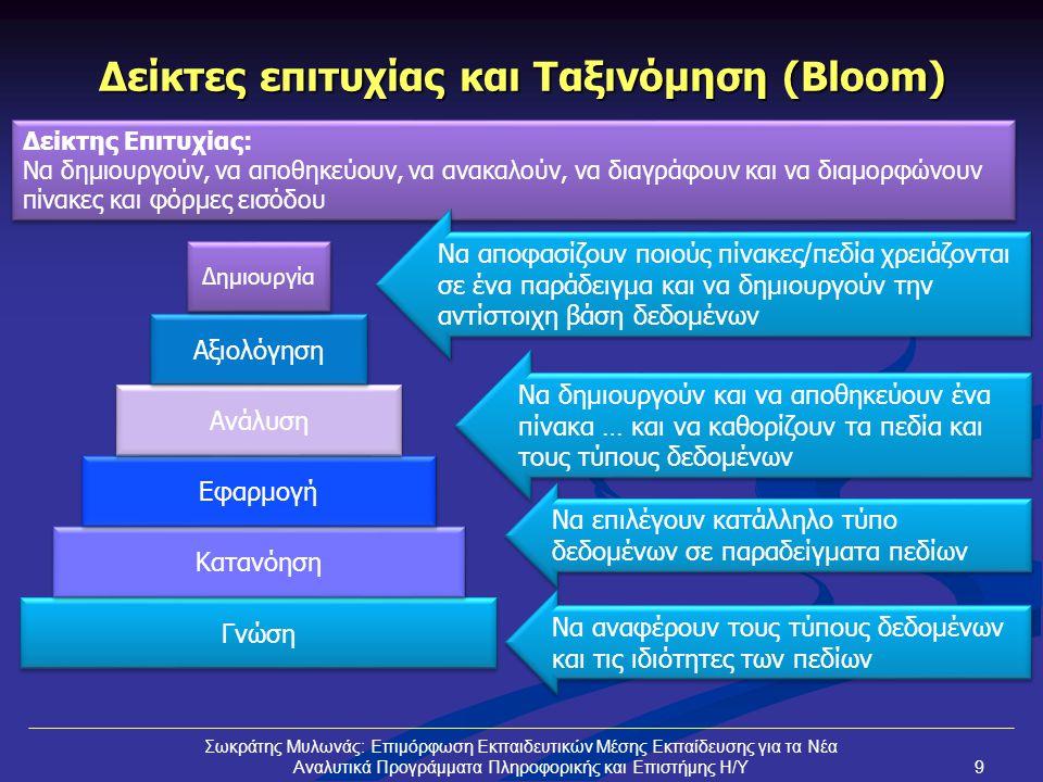 10 Σωκράτης Μυλωνάς: Επιμόρφωση Εκπαιδευτικών Μέσης Εκπαίδευσης για τα Νέα Αναλυτικά Προγράμματα Πληροφορικής και Επιστήμης Η/Υ Προγραμματισμός Έτους/Ενότητας (2)  Αναλύουμε τους δείκτες επιτυχίας σε μετρήσιμους στόχους: Δείκτες επιτυχίαςΣτόχοι • Να εξηγούν τους τύπους και τις ιδιότητες των πεδίων καθώς και την έννοια και τη σημασία του όρου πεδίο-κλειδί.