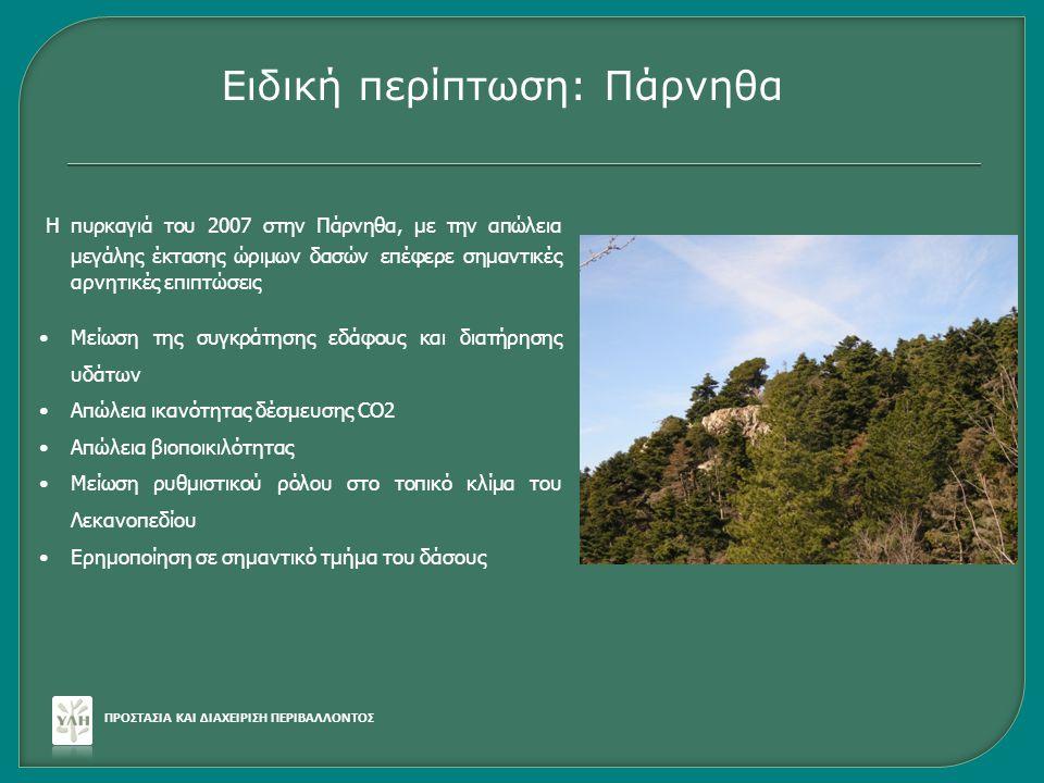 Η πυρκαγιά του 2007 στην Πάρνηθα, με την απώλεια μεγάλης έκτασης ώριμων δασών επέφερε σημαντικές αρνητικές επιπτώσεις •Μείωση της συγκράτησης εδάφους
