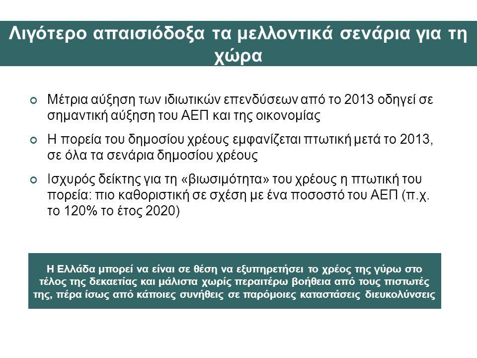 Γρήγορη ολοκλήρωση ορισμένων αποκρατικοποιήσεων Βελτίωση της ρευστότητας Επανεκκίνηση των μεγάλων κατασκευαστικών έργων Προώθηση των διαρθρωτικών μεταρρυθμίσεων Κατάρτιση μιας «Αναπτυξιακής δέσμης» Ποια είναι όμως τα πρώτα βήματα που μπορούν και πρέπει να επιδιωχθούν για την τόνωση της αισιοδοξίας