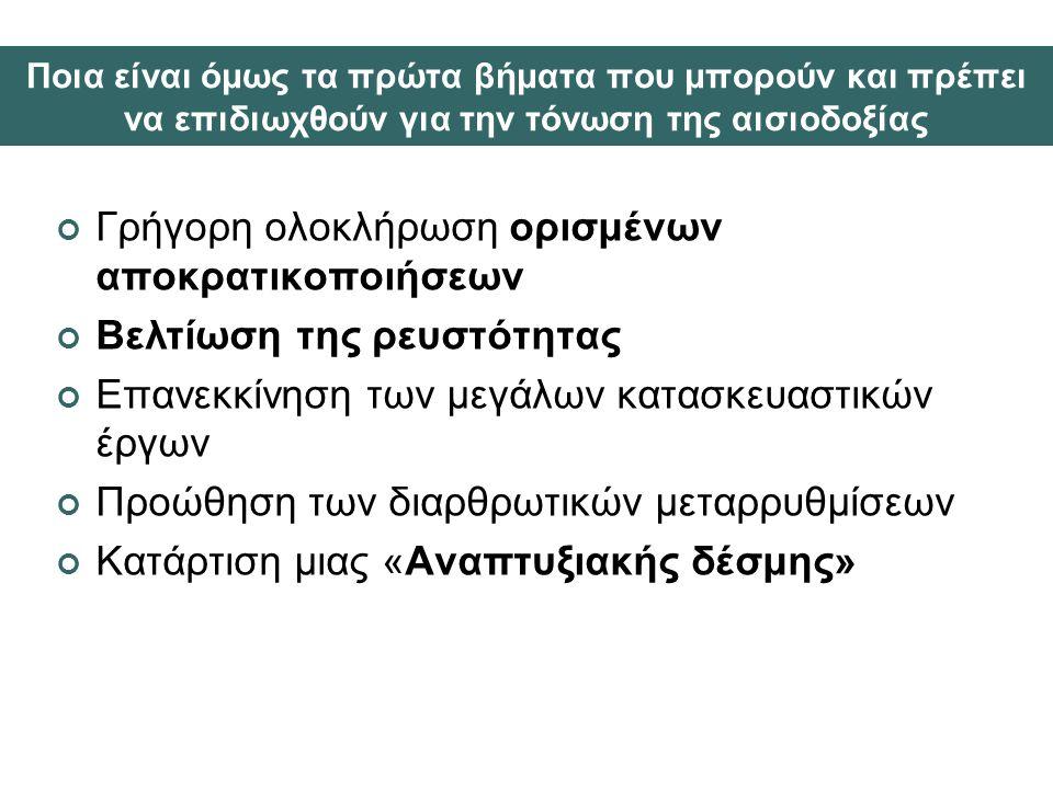 Μεγάλος κίνδυνος η ελληνική οικονομία να πέσει σε παγίδα χρέους αν συνεχισθεί το εφαρμοζόμενο μείγμα πολιτικής της εσωτερικής υποτίμησης και έντονης δημοσιονομικής περιστολής χωρίς την απαραίτητη αναπτυξιακή συνιστώσα.