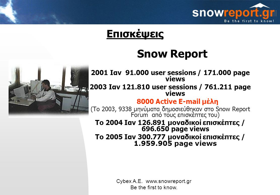 Cybex Α.Ε.www.snowreport.gr Be the first to know.