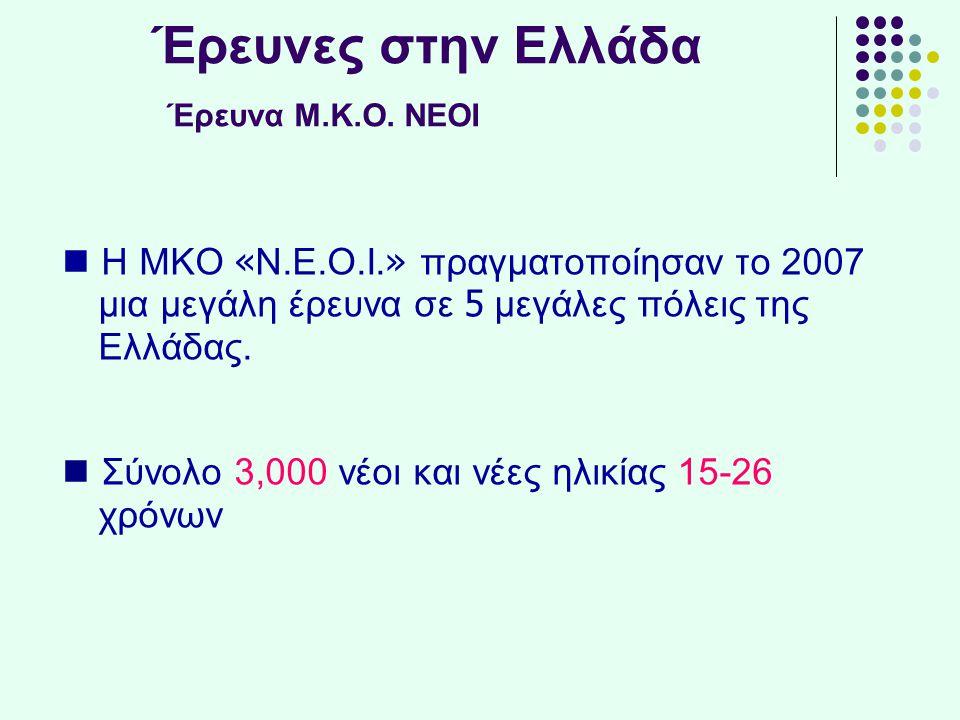 Έρευνες στην Ελλάδα Έρευνα Μ.Κ.Ο. ΝΕΟΙ  Η ΜΚΟ « Ν.Ε.Ο.Ι. » πραγματοποίησαν το 2007 μια μεγάλη έρευνα σε 5 μεγάλες πόλεις της Ελλάδας.  Σύνολο 3,000