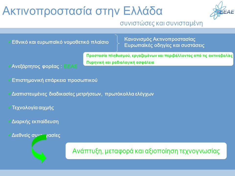 Ακτινοπροστασία στην Ελλάδα συνιστώσες και συνισταμένη  Εθνικό και ευρωπαϊκό νομοθετικό πλαίσιο  Ανεξάρτητος φορέας : ΕΕΑΕ  Επιστημονική επάρκεια π