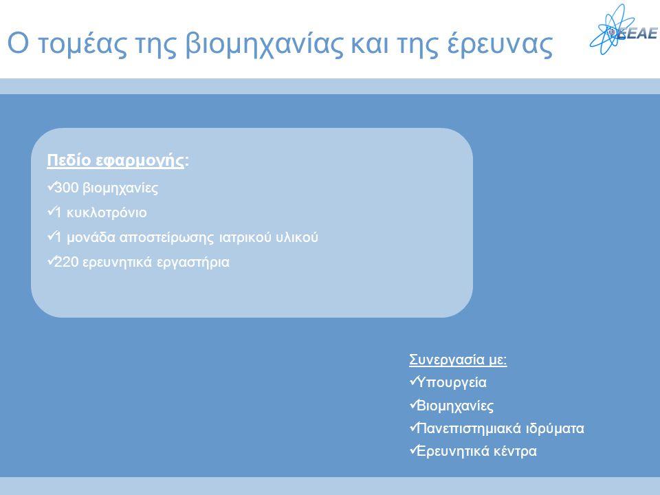 Ο τομέας της βιομηχανίας και της έρευνας Πεδίο εφαρμογής:  300 βιομηχανίες  1 κυκλοτρόνιο  1 μονάδα αποστείρωσης ιατρικού υλικού  220 ερευνητικά ε