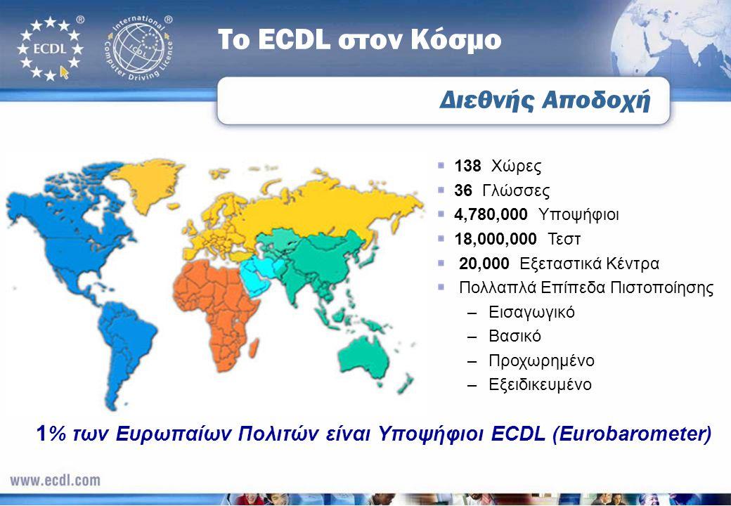 Διεθνής Αποδοχή Το ECDL στον Κόσμο 138 Χώρες 36 Γλώσσες 4,780,000 Υποψήφιοι 18,000,000 Τεστ 20,000 Εξεταστικά Κέντρα Πολλαπλά Επίπεδα Πιστοποίησης –Ει
