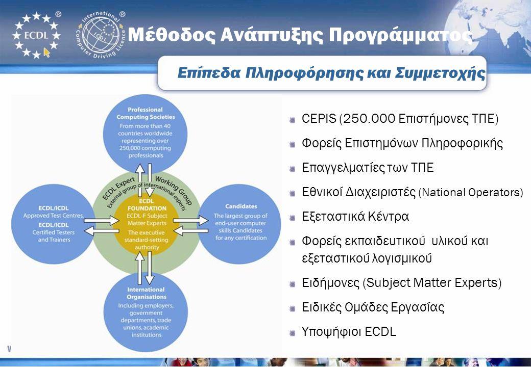 Μέθοδος Ανάπτυξης Προγράμματος Επίπεδα Πληροφόρησης και Συμμετοχής CEPIS (250.000 Επιστήμονες ΤΠΕ) Φορείς Επιστημόνων Πληροφορικής Επαγγελματίες των Τ