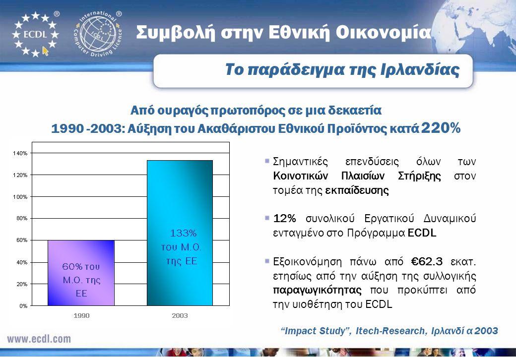 Συμβολή στην Εθνική Οικονομία Aπό ουραγός πρωτοπόρος σε μια δεκαετία 1990 -2003: Αύξηση του Ακαθάριστου Εθνικού Προϊόντος κατά 220% Το παράδειγμα της
