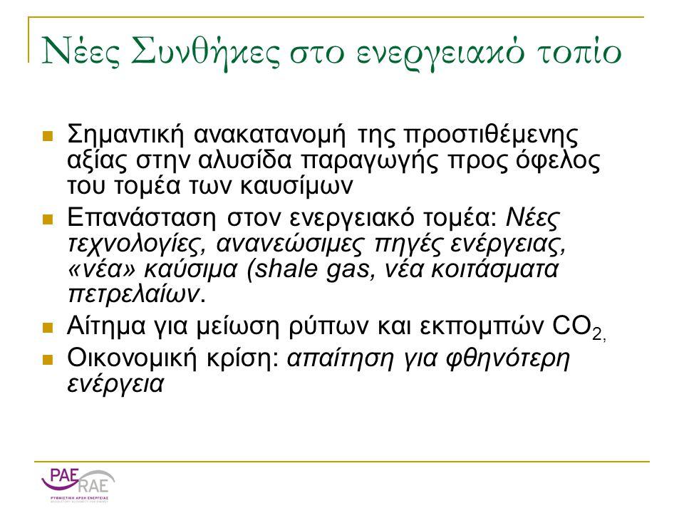 Νέες Συνθήκες στο ενεργειακό τοπίο  Σημαντική ανακατανομή της προστιθέμενης αξίας στην αλυσίδα παραγωγής προς όφελος του τομέα των καυσίμων  Επανάσταση στον ενεργειακό τομέα: Νέες τεχνολογίες, ανανεώσιμες πηγές ενέργειας, «νέα» καύσιμα (shale gas, νέα κοιτάσματα πετρελαίων.