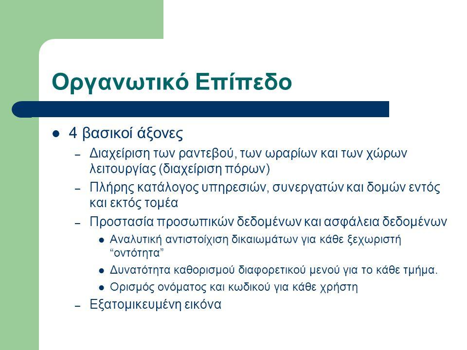 Οργανωτικό Επίπεδο  4 βασικοί άξονες – Διαχείριση των ραντεβού, των ωραρίων και των χώρων λειτουργίας (διαχείριση πόρων) – Πλήρης κατάλογος υπηρεσιών, συνεργατών και δομών εντός και εκτός τομέα – Προστασία προσωπικών δεδομένων και ασφάλεια δεδομένων  Αναλυτική αντιστοίχιση δικαιωμάτων για κάθε ξεχωριστή οντότητα  Δυνατότητα καθορισμού διαφορετικού μενού για το κάθε τμήμα.