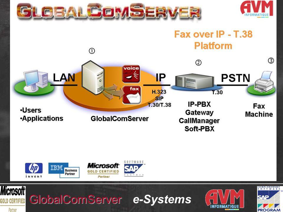 GlobalComServer