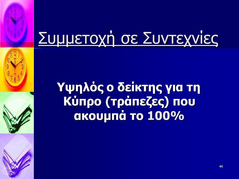 49 Συμμετοχή σε Συντεχνίες Υψηλός ο δείκτης για τη Κύπρο (τράπεζες) που ακουμπά το 100% Υψηλός ο δείκτης για τη Κύπρο (τράπεζες) που ακουμπά το 100%