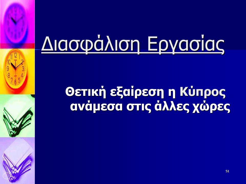 51 Διασφάλιση Εργασίας Θετική εξαίρεση η Κύπρος ανάμεσα στις άλλες χώρες