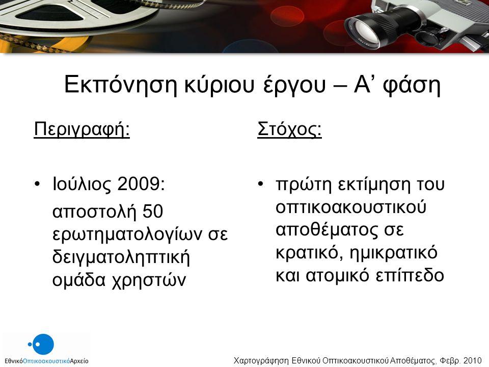 Εκπόνηση κύριου έργου – Α' φάση Περιγραφή: •Ιούλιος 2009: αποστολή 50 ερωτηματολογίων σε δειγματοληπτική ομάδα χρηστών Στόχος: •πρώτη εκτίμηση του οπτικοακουστικού αποθέματος σε κρατικό, ημικρατικό και ατομικό επίπεδο