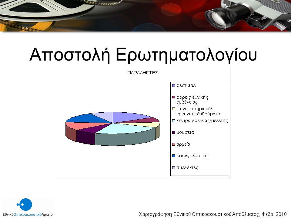 Χαρτογράφηση Εθνικού Οπτικοακουστικού Αποθέματος, Φεβρ. 2010 Αποστολή Ερωτηματολογίου