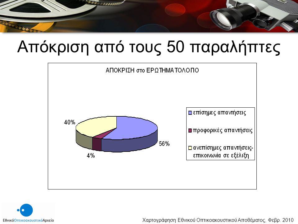 Χαρτογράφηση Εθνικού Οπτικοακουστικού Αποθέματος, Φεβρ. 2010 Απόκριση από τους 50 παραλήπτες