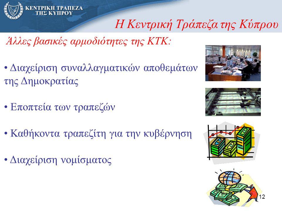 12 • Διαχείριση συναλλαγματικών αποθεμάτων της Δημοκρατίας • Εποπτεία των τραπεζών • Καθήκοντα τραπεζίτη για την κυβέρνηση • Διαχείριση νομίσματος Η Κ