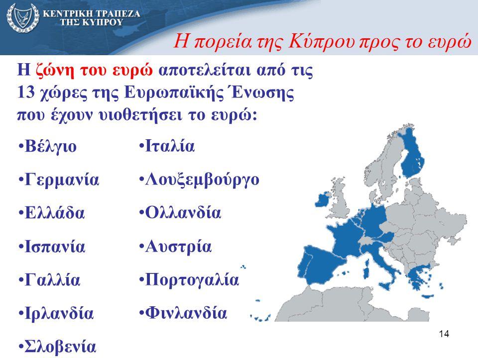 14 •Βέλγιο •Γερμανία •Ελλάδα •Ισπανία •Γαλλία •Ιρλανδία •Σλοβενία •Iταλία •Λουξεμβούργο •Ολλανδία •Αυστρία •Πορτογαλία •Φινλανδία Η ζώνη του ευρώ αποτ