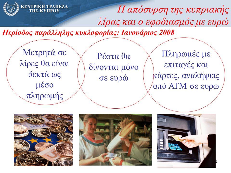 20 Περίοδος παράλληλης κυκλοφορίας: Ιανουάριος 2008 Πληρωμές με επιταγές και κάρτες, αναλήψεις από ΑΤΜ σε ευρώ Ρέστα θα δίνονται μόνο σε ευρώ Μετρητά