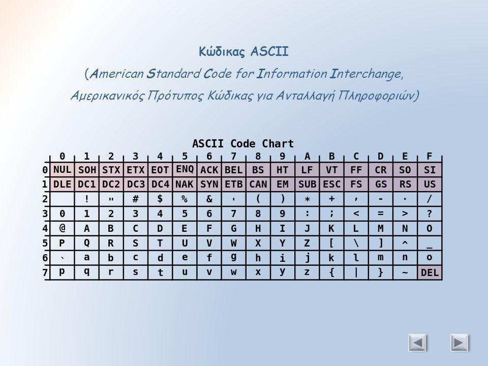 Κώδικας ASCII (American Standard Code for Information Interchange, Αμερικανικός Πρότυπος Κώδικας για Ανταλλαγή Πληροφοριών)