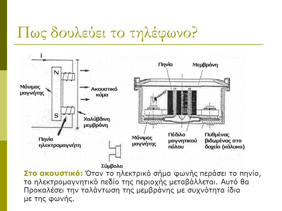 Πως δουλεύει το τηλέφωνο? Στο ακουστικό: Όταν το ηλεκτρικό σήμα φωνής περάσει το πηνίο, το ηλεκτρομαγνητικό πεδίο της περιοχής μεταβάλλεται. Αυτό θα Π