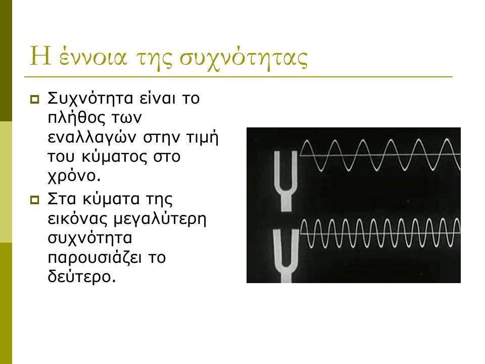 Η έννοια της συχνότητας  Συχνότητα είναι το πλήθος των εναλλαγών στην τιμή του κύματος στο χρόνο.  Στα κύματα της εικόνας μεγαλύτερη συχνότητα παρου