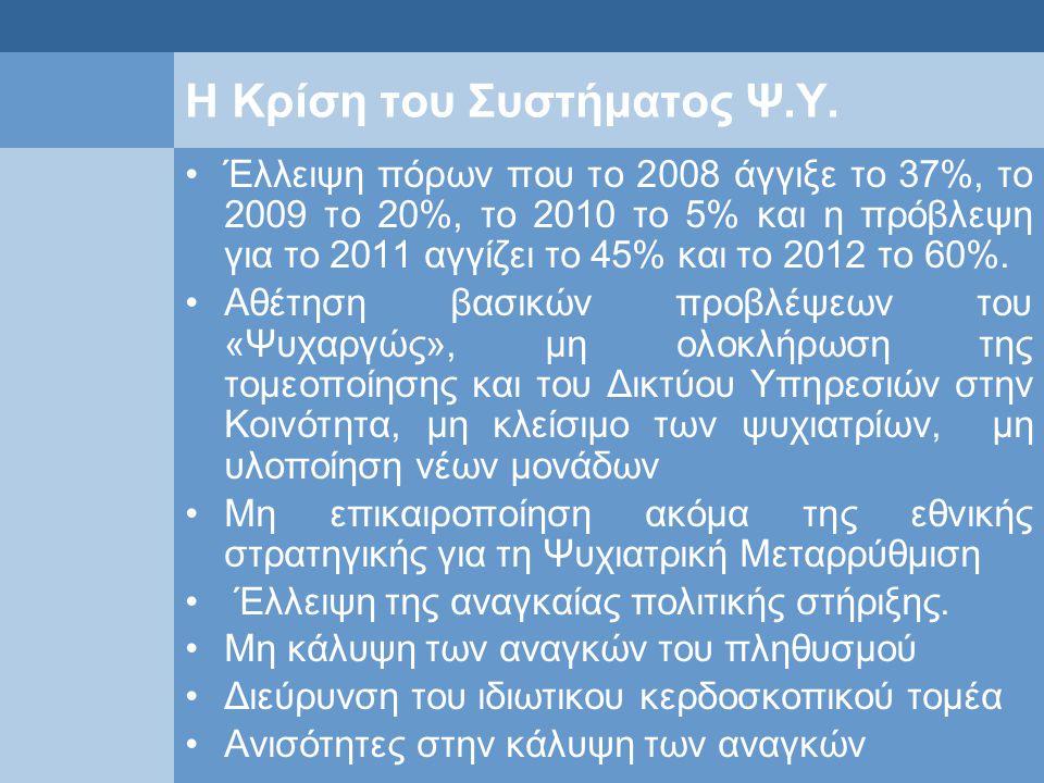 Η Κρίση του Συστήματος Ψ.Υ. •Έλλειψη πόρων που το 2008 άγγιξε το 37%, το 2009 το 20%, το 2010 το 5% και η πρόβλεψη για το 2011 αγγίζει το 45% και το 2
