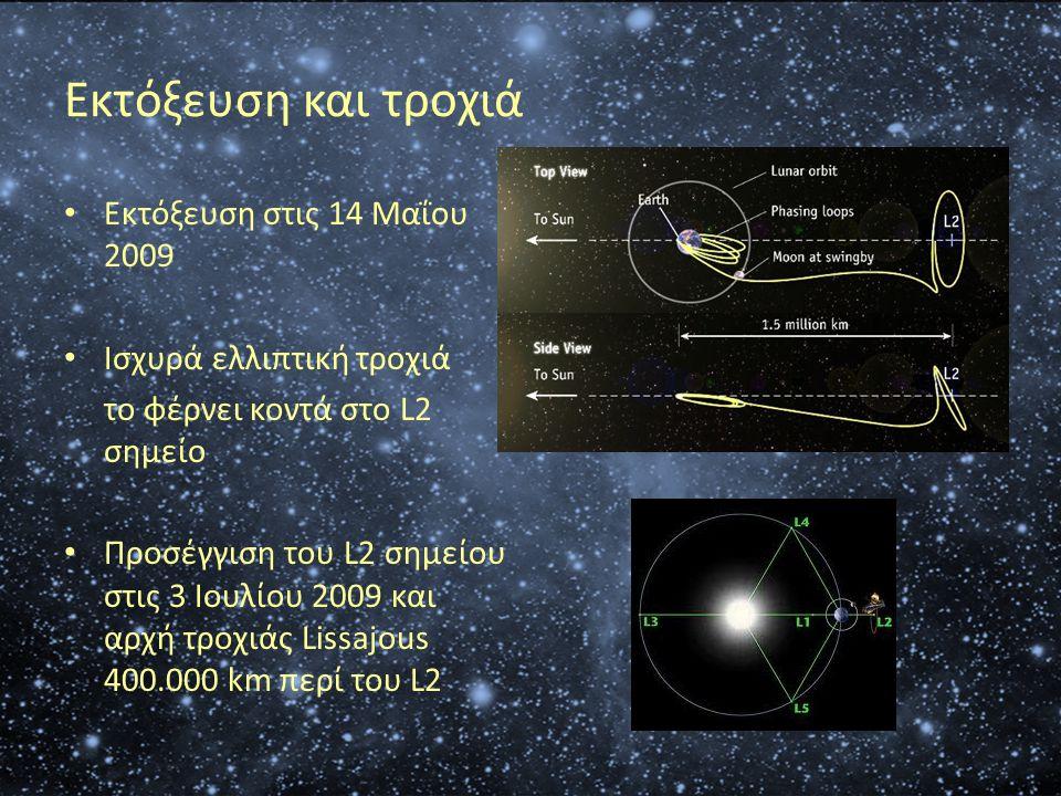 Εκτόξευση και τροχιά • Εκτόξευση στις 14 Μαΐου 2009 • Ισχυρά ελλιπτική τροχιά το φέρνει κοντά στο L2 σημείο • Προσέγγιση του L2 σημείου στις 3 Ιουλίου