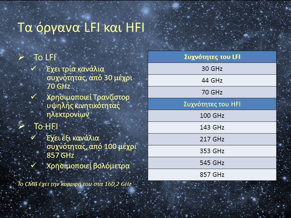 Τα όργανα LFI και HFI  Το LFI  Έχει τρία κανάλια συχνότητας, από 30 μέχρι 70 GHz  Χρησιμοποιεί Τρανζίστορ υψηλής κινητικότητας ηλεκτρονίων  Το HFI
