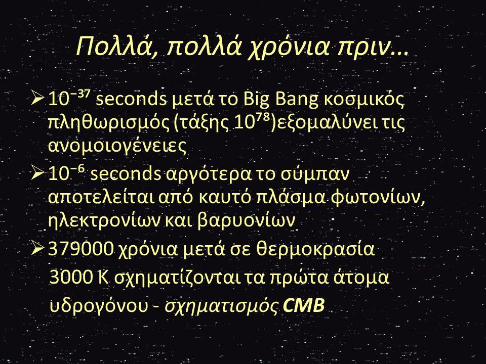 Πολλά, πολλά χρόνια πριν…  10⁻³⁷ seconds μετά το Big Bang κοσμικός πληθωρισμός (τάξης 10⁷⁸)εξομαλύνει τις ανομοιογένειες  10⁻⁶ seconds αργότερα το σ